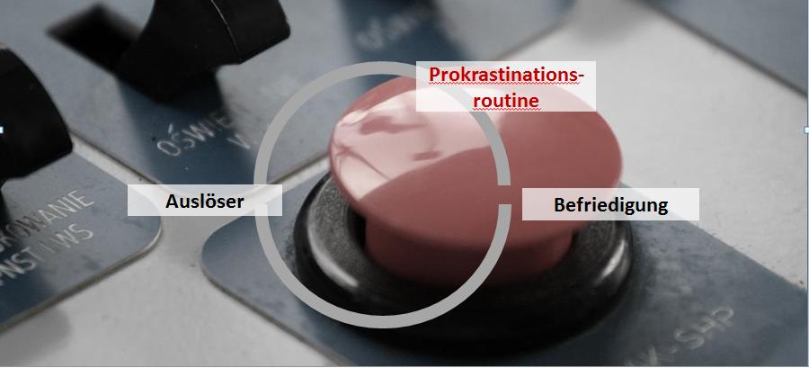 20151012-Prokrastinationsroutine-Quelle-Screenshot